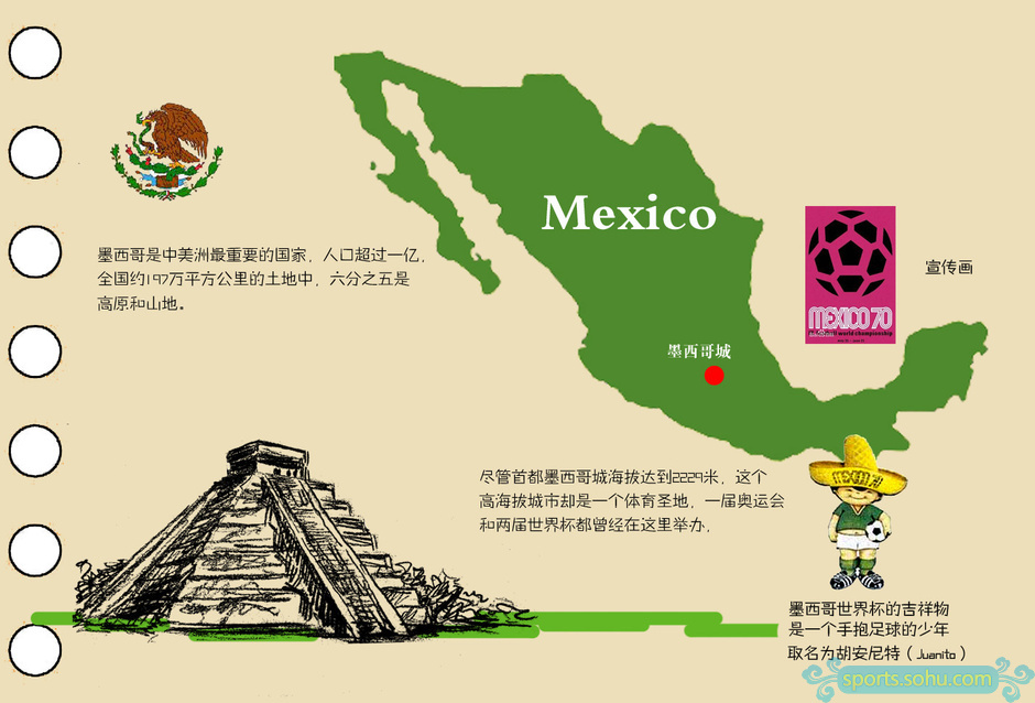 墨西哥地图