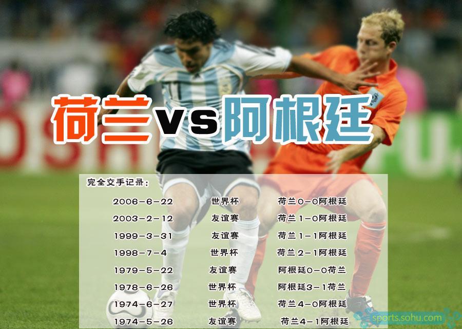 世界杯荷兰对阿根廷_世界杯早报阿根廷荷兰会师克鲁尔点球战封神