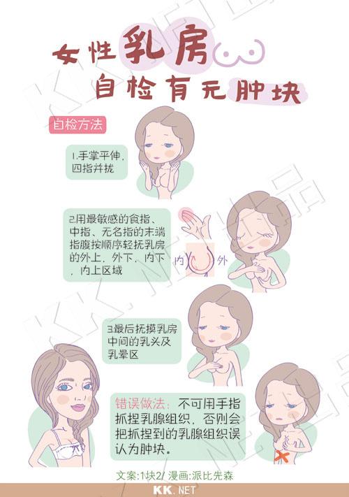 女性乳房自检图解7432384 健康图片库