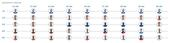 UEFA球员排名:贝尔3球冲第二 拉姆塞怒升113名