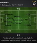 战术板:德国靠整体致胜 阿根廷因一大劣势输球