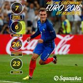 欧洲杯射手榜:格刀6球本土封王 C罗领6人轰3球