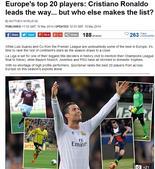 英媒评英超外欧洲最强20人 C罗榜首!梅西仅第7