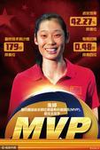 图表:当选里约奥运女排MVP 朱婷成中国第三人