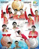 图表:7金2银1铜完美收官 中国跳水捍卫梦之队