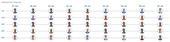 UEFA球员排名:格刀6球领跑 德95后小将首登榜