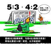 刘守卫漫画:欧冠2战4队狂造14进球 门将忙死了